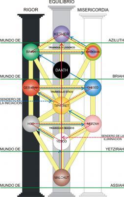 20110118122132-el-arbol-de-la-vida1.jpg